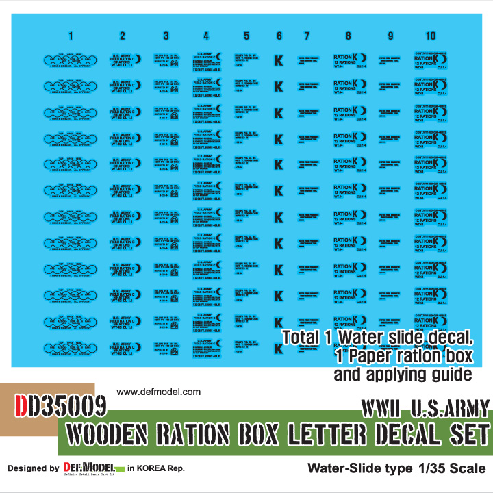 1/35 WWII US wooden ration box letter decal set